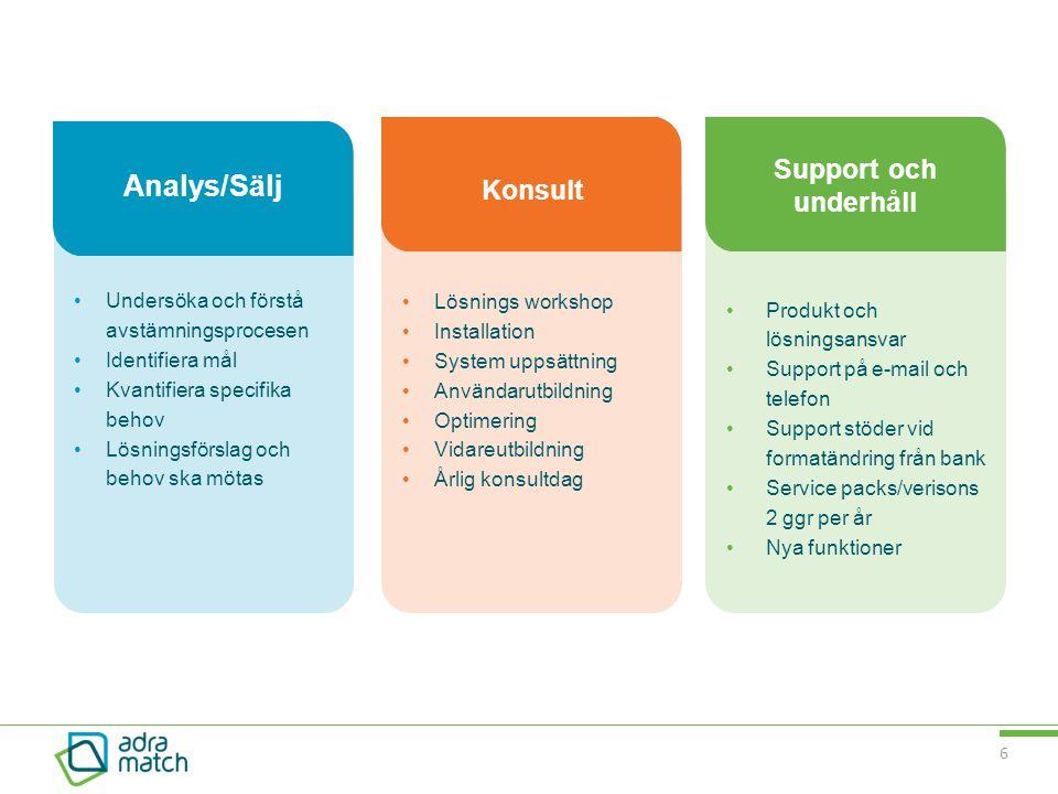 Analys/Sälj Support och Konsult underhåll