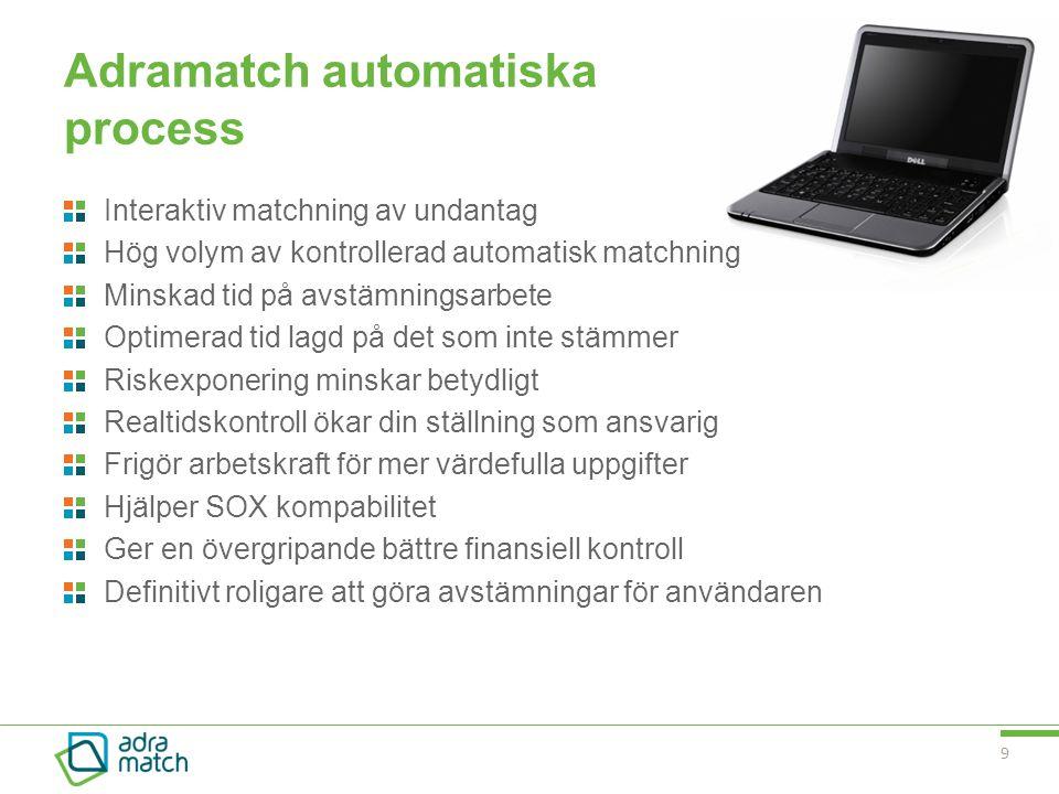 Adramatch automatiska process