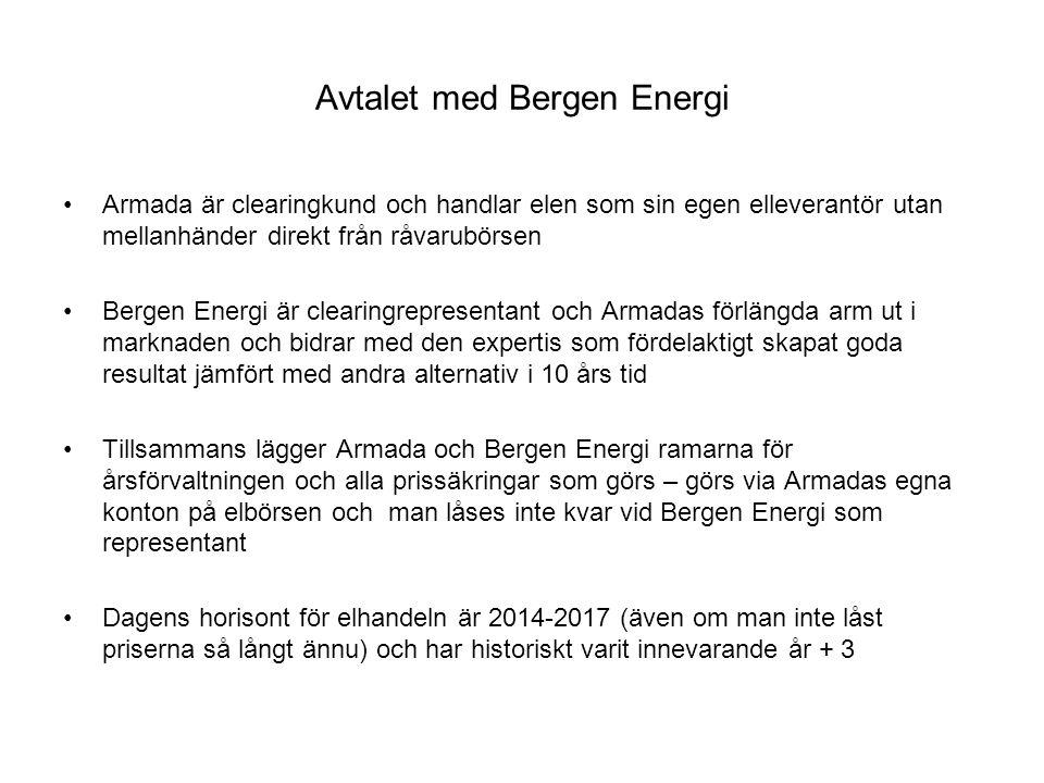 Avtalet med Bergen Energi