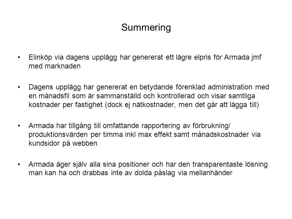 Summering Elinköp via dagens upplägg har genererat ett lägre elpris för Armada jmf med marknaden.
