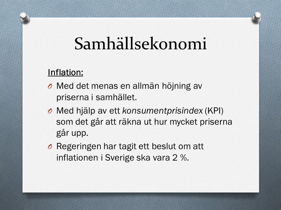 Samhällsekonomi Inflation:
