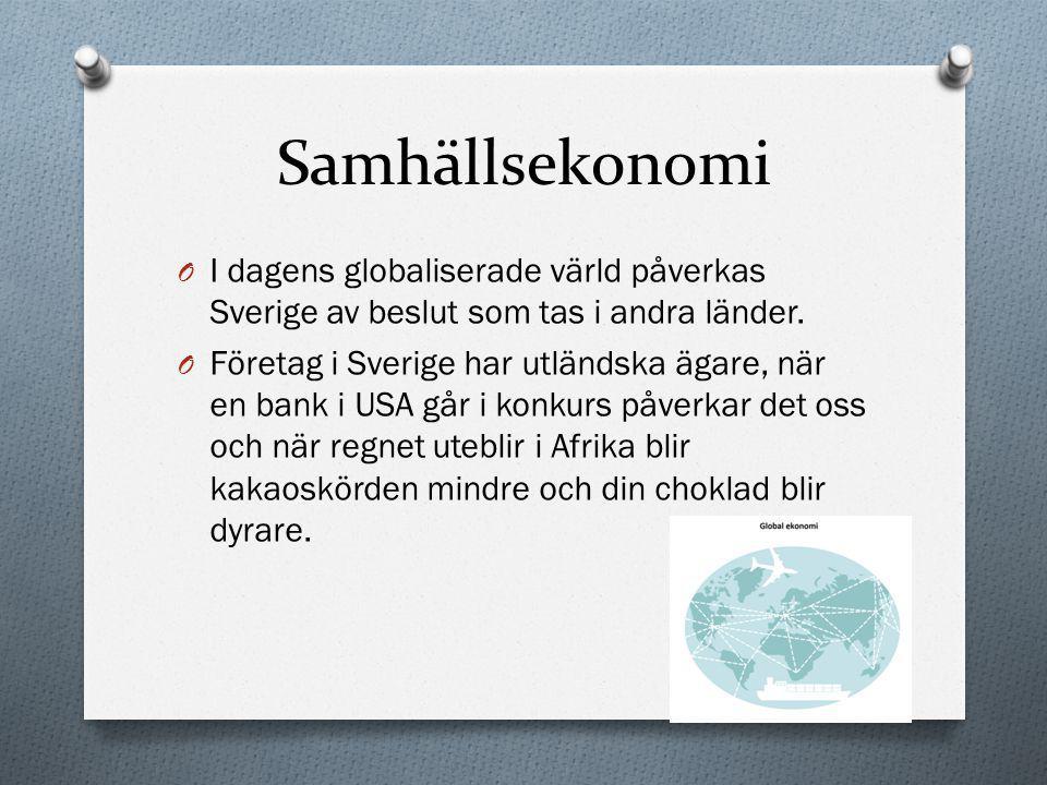 Samhällsekonomi I dagens globaliserade värld påverkas Sverige av beslut som tas i andra länder.