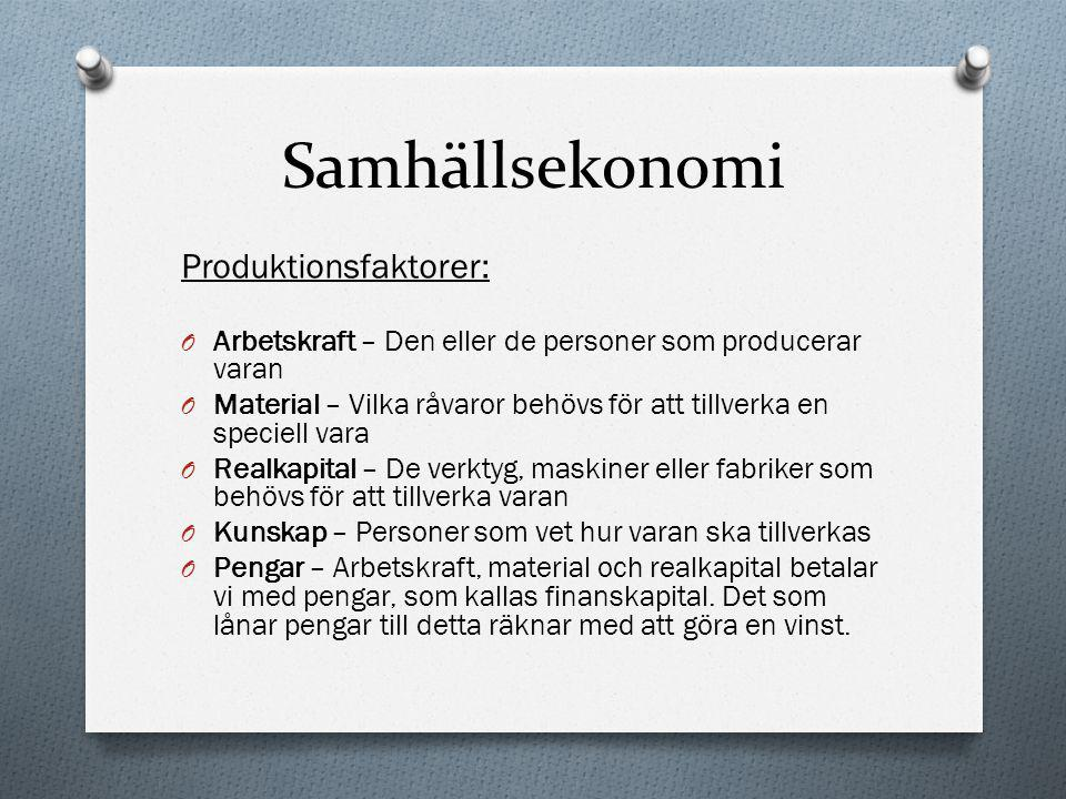 Samhällsekonomi Produktionsfaktorer: