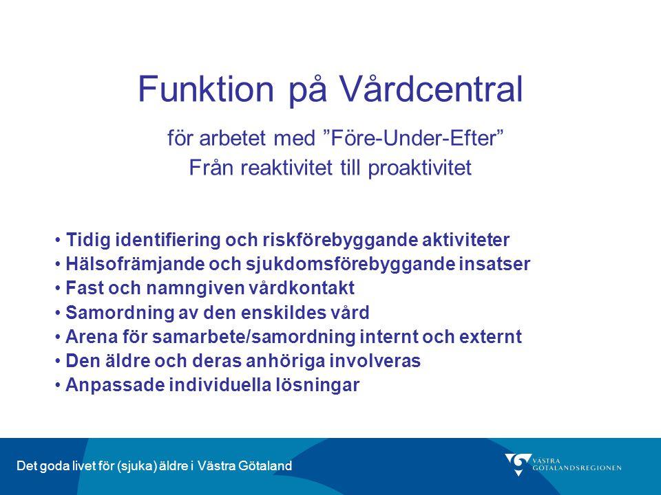 Funktion på Vårdcentral för arbetet med Före-Under-Efter Från reaktivitet till proaktivitet