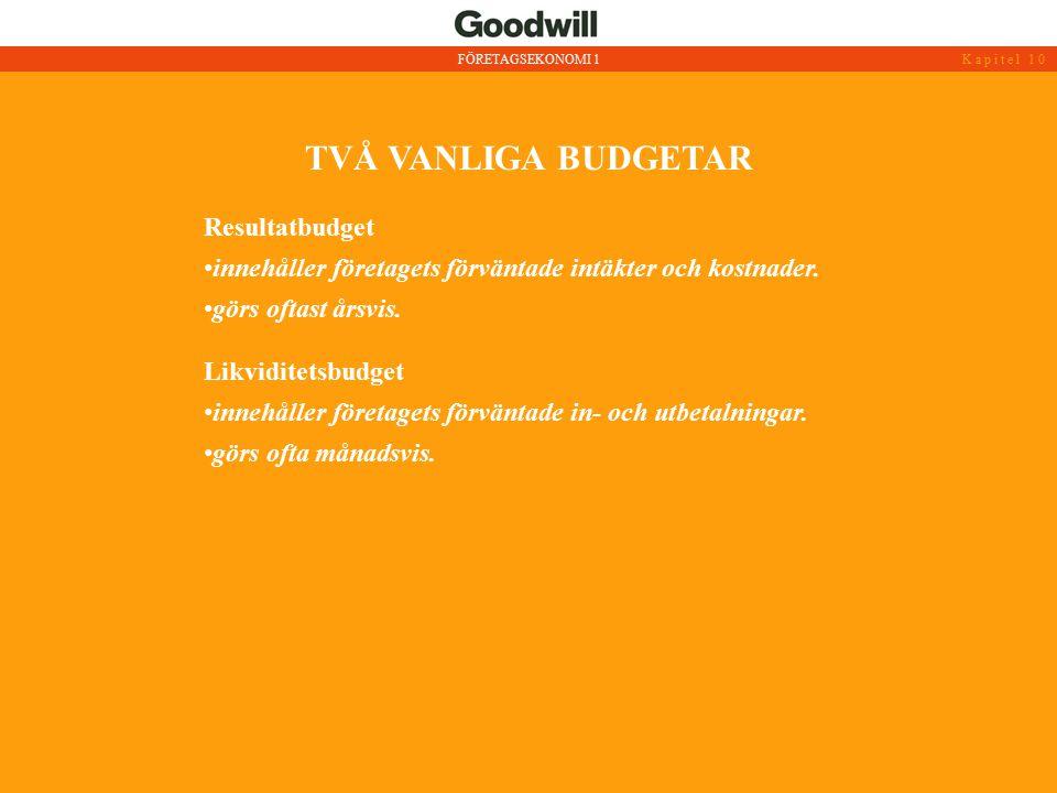 TVÅ VANLIGA BUDGETAR Resultatbudget