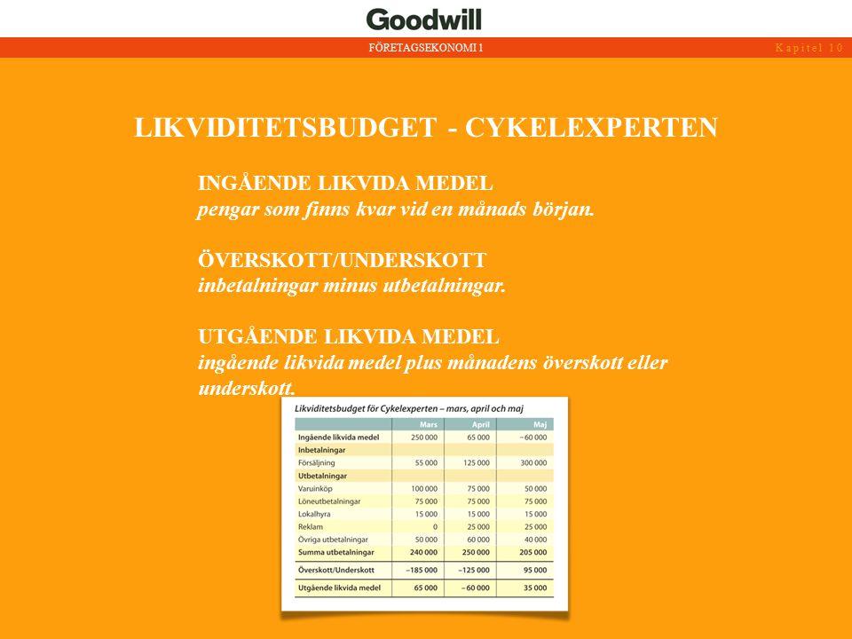 LIKVIDITETSBUDGET - CYKELEXPERTEN