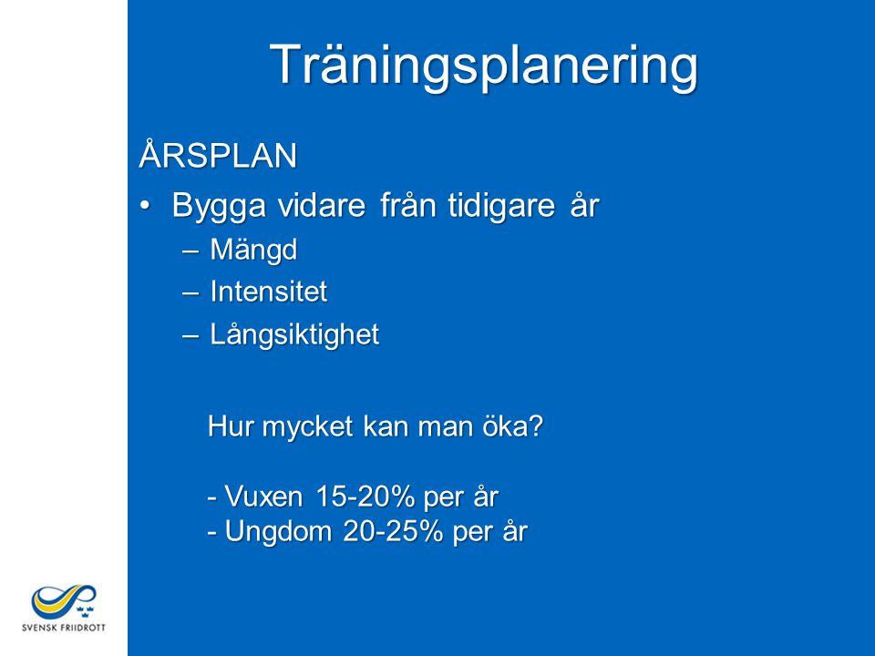Träningsplanering ÅRSPLAN Bygga vidare från tidigare år Mängd