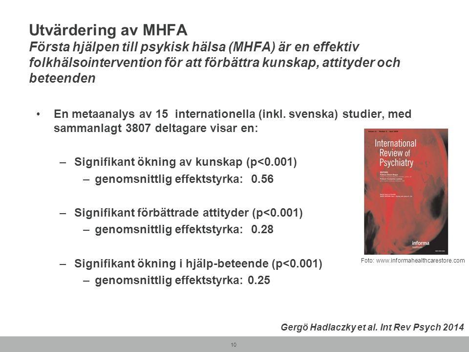 Utvärdering av MHFA Första hjälpen till psykisk hälsa (MHFA) är en effektiv folkhälsointervention för att förbättra kunskap, attityder och beteenden