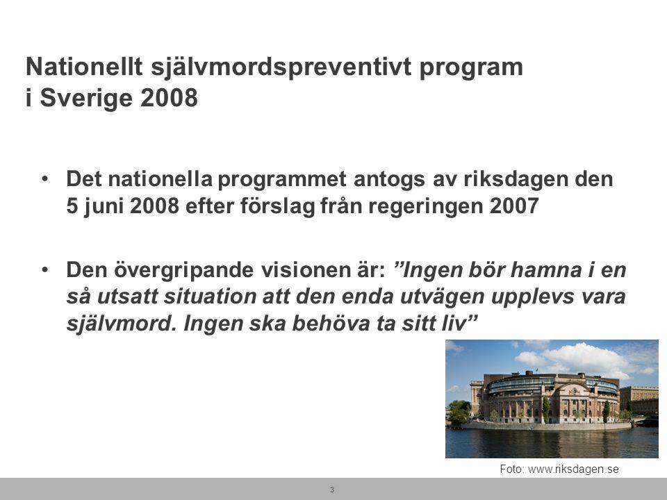Nationellt självmordspreventivt program i Sverige 2008