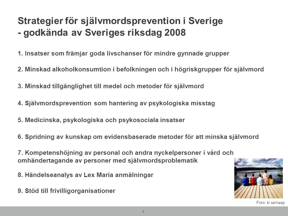 Strategier för självmordsprevention i Sverige - godkända av Sveriges riksdag 2008