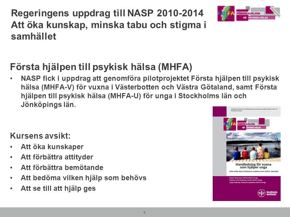 Första hjälpen till psykisk hälsa (MHFA)