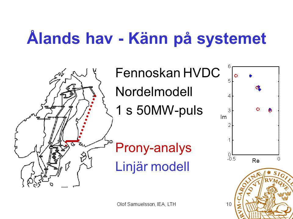 Ålands hav - Känn på systemet