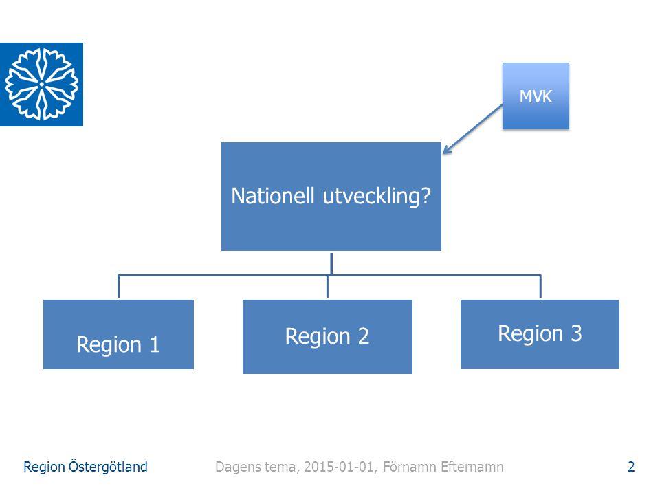 Nationell utveckling Region 1 Region 2 Region 3 MVK