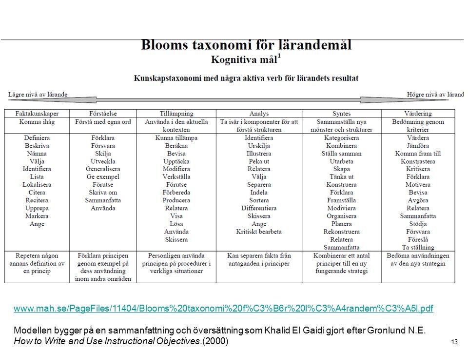 www.mah.se/PageFiles/11404/Blooms%20taxonomi%20f%C3%B6r%20l%C3%A4randem%C3%A5l.pdf