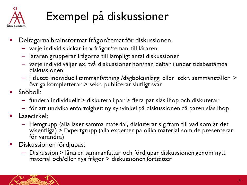 Exempel på diskussioner