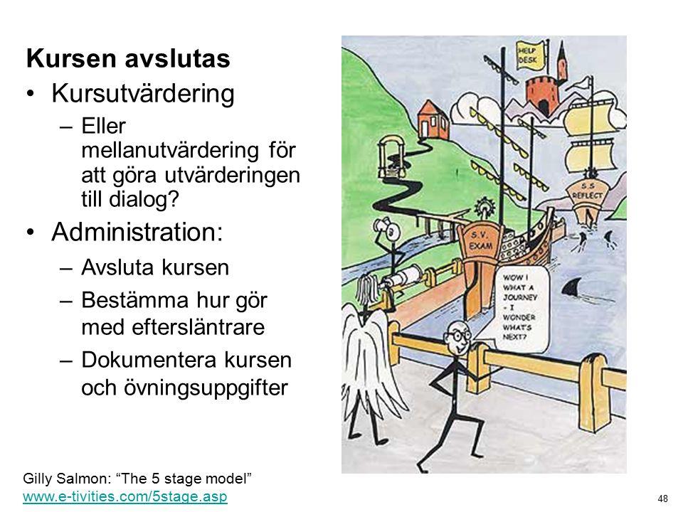 Kursen avslutas Kursutvärdering Administration: