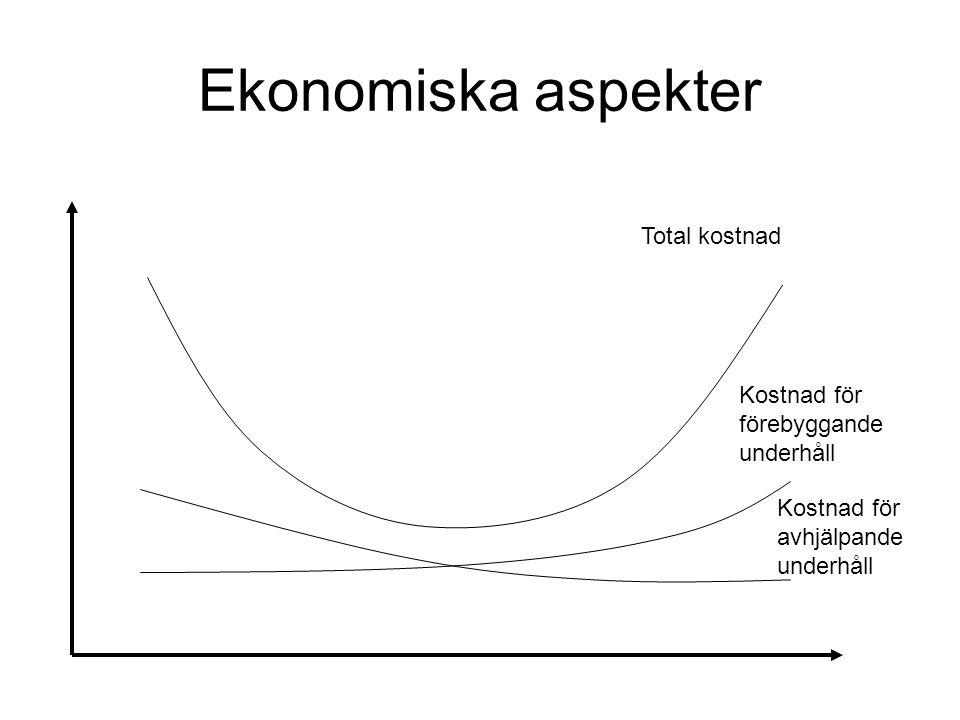 Ekonomiska aspekter Total kostnad Kostnad för förebyggande underhåll