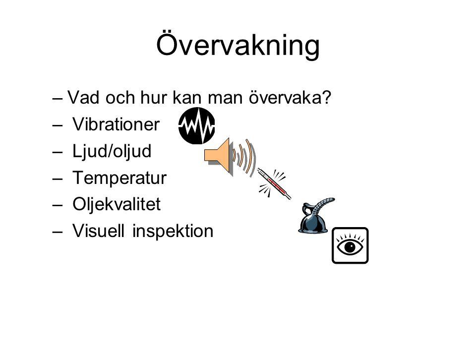 Övervakning Vad och hur kan man övervaka Vibrationer Ljud/oljud