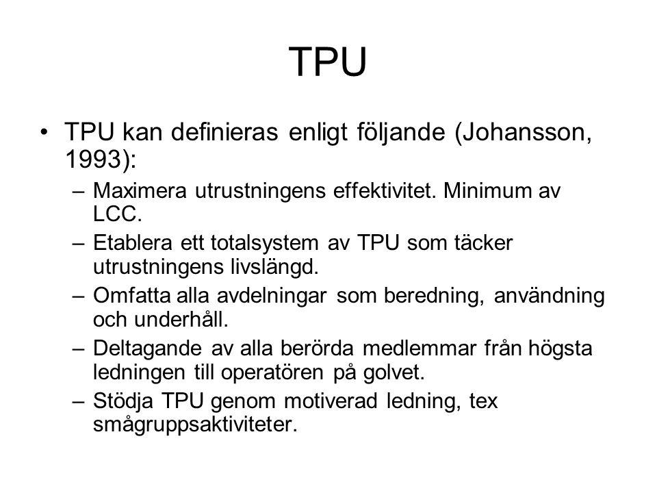 TPU TPU kan definieras enligt följande (Johansson, 1993):
