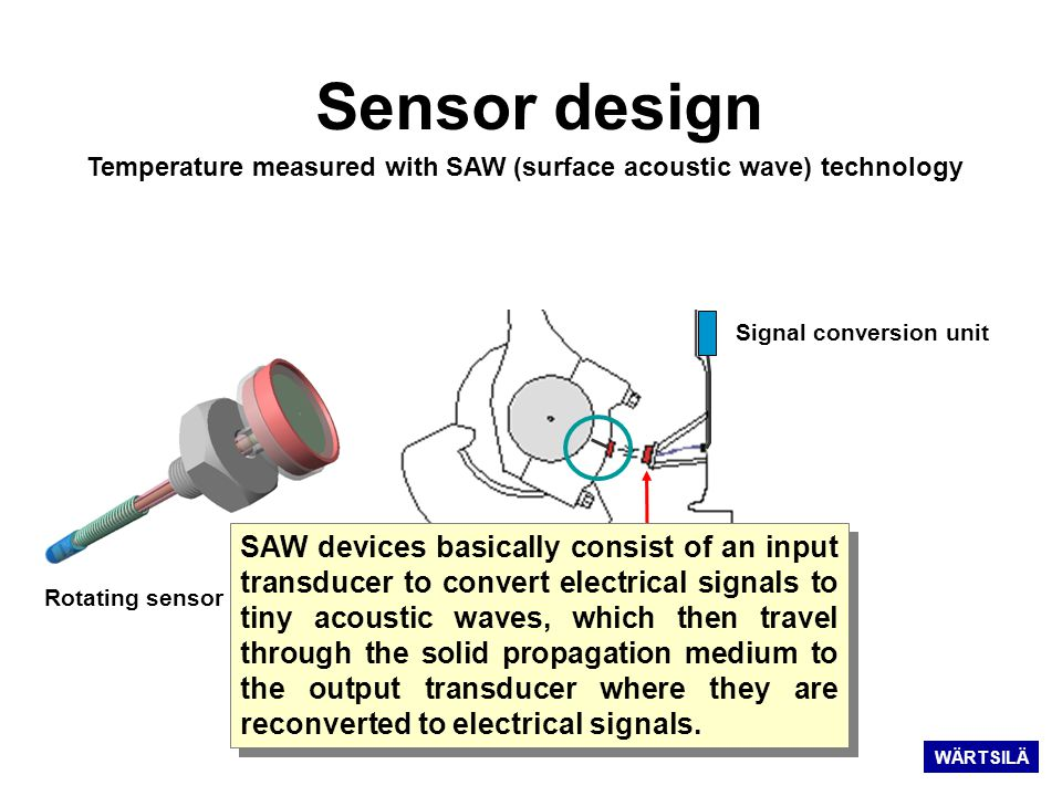 Sensor design Temperature measured with SAW (surface acoustic wave) technology. Signal conversion unit.