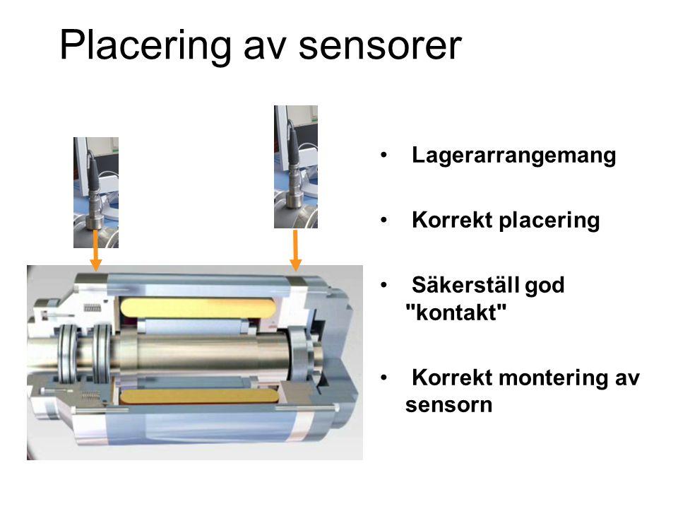Placering av sensorer Lagerarrangemang Korrekt placering