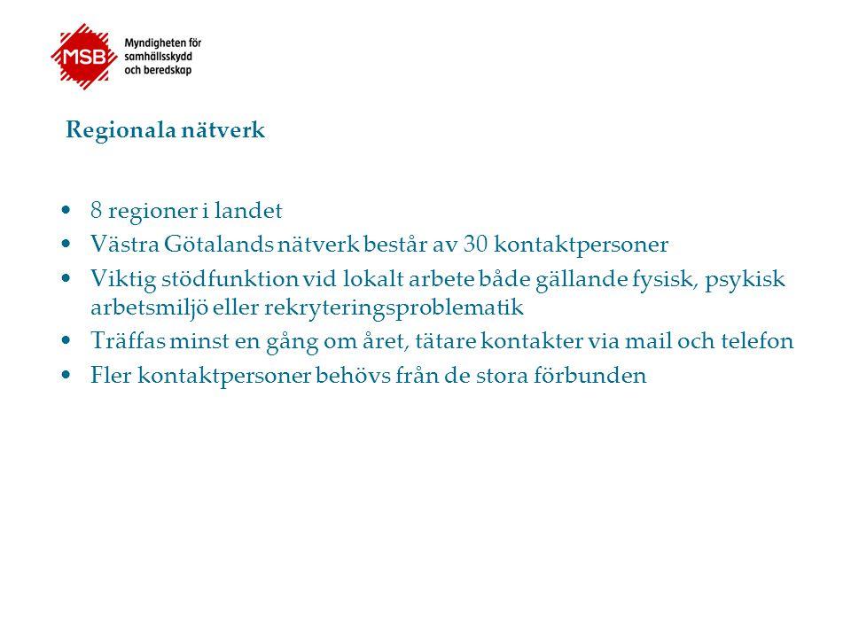 Regionala nätverk 8 regioner i landet. Västra Götalands nätverk består av 30 kontaktpersoner.
