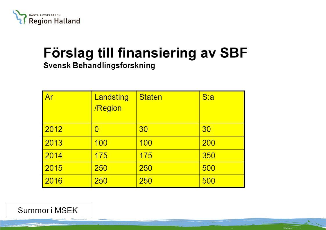 Förslag till finansiering av SBF Svensk Behandlingsforskning
