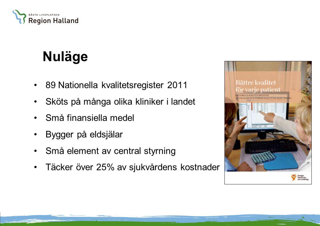 Nuläge 89 Nationella kvalitetsregister 2011