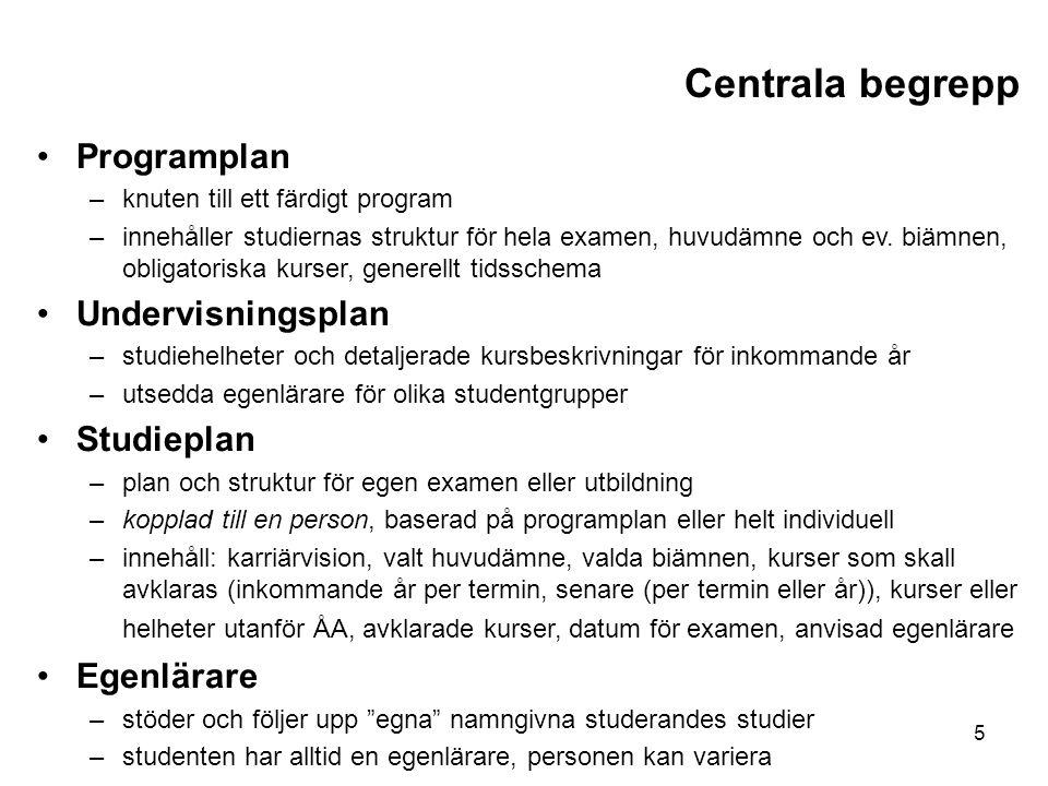 Centrala begrepp Programplan Undervisningsplan Studieplan Egenlärare