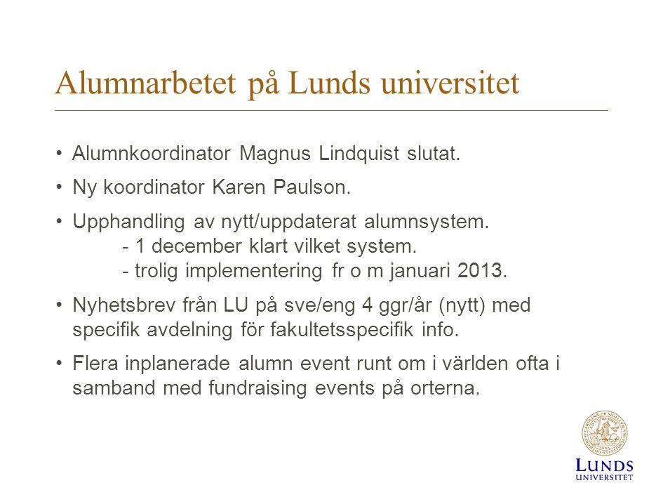 Alumnarbetet på Lunds universitet