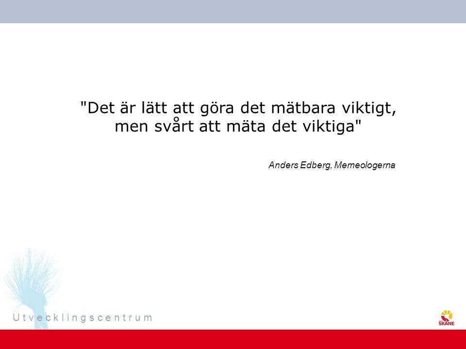 Anders Edberg, Memeologerna