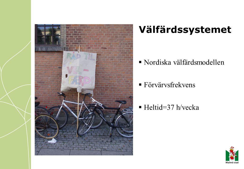 Välfärdssystemet Nordiska välfärdsmodellen Förvärvsfrekvens