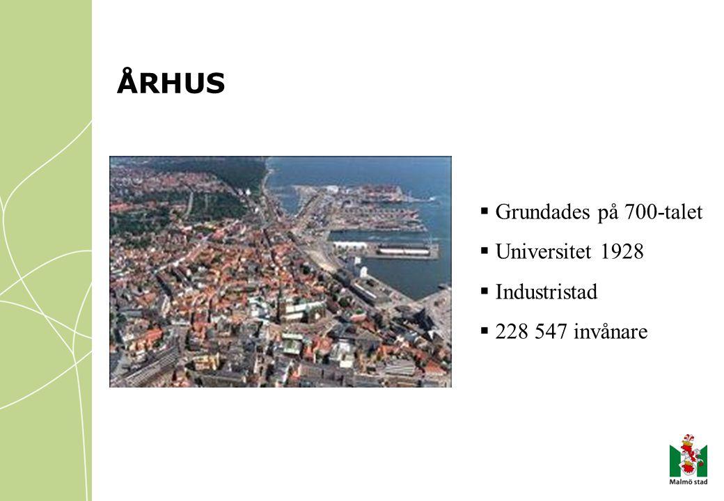 ÅRHUS Grundades på 700-talet Universitet 1928 Industristad