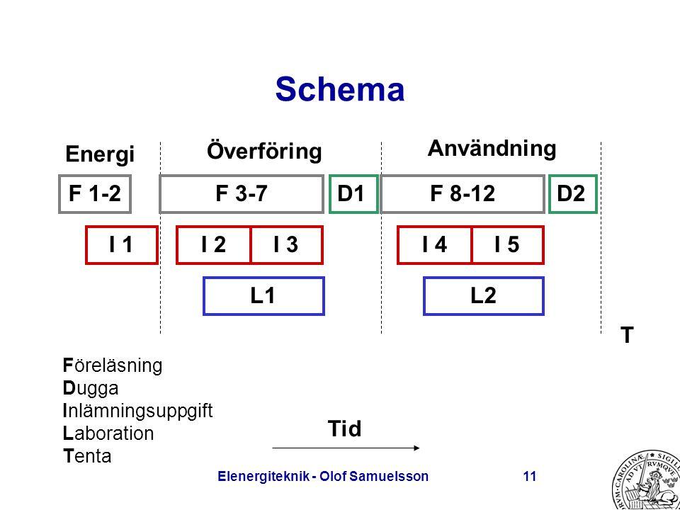 Elenergiteknik - Olof Samuelsson