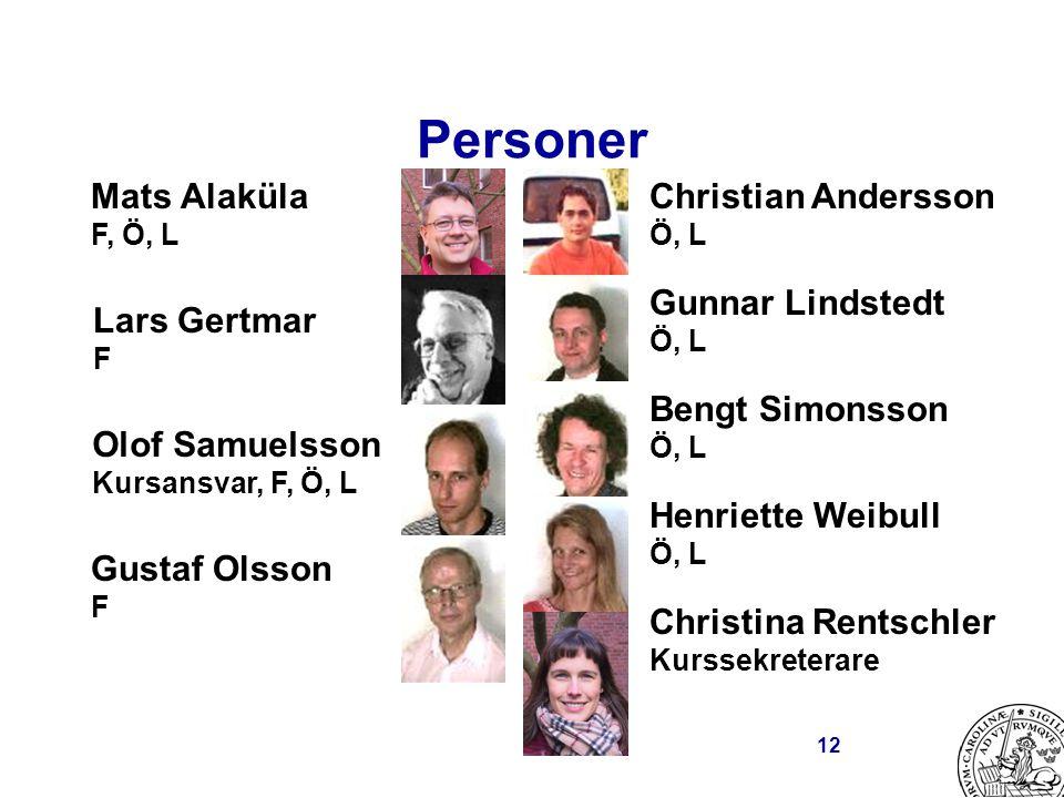 Personer Mats Alaküla Christian Andersson Gunnar Lindstedt