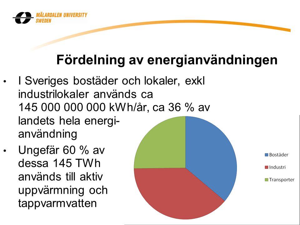 Fördelning av energianvändningen