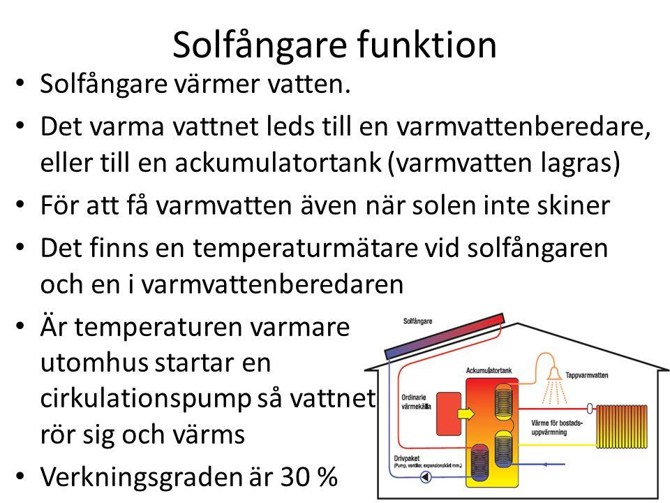 Solfångare funktion Solfångare värmer vatten.