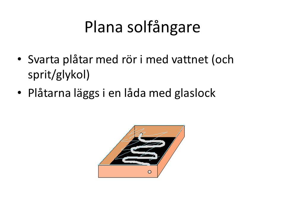 Plana solfångare Svarta plåtar med rör i med vattnet (och sprit/glykol) Plåtarna läggs i en låda med glaslock.