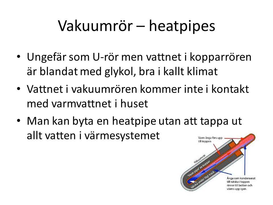 Vakuumrör – heatpipes Ungefär som U-rör men vattnet i kopparrören är blandat med glykol, bra i kallt klimat.