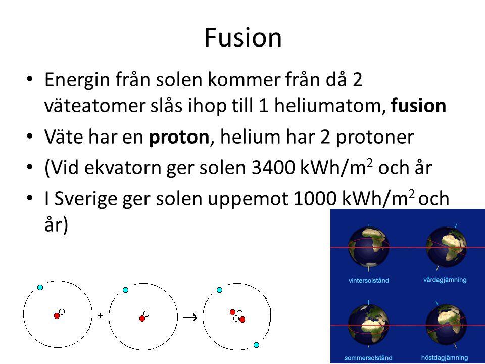 Fusion Energin från solen kommer från då 2 väteatomer slås ihop till 1 heliumatom, fusion. Väte har en proton, helium har 2 protoner.