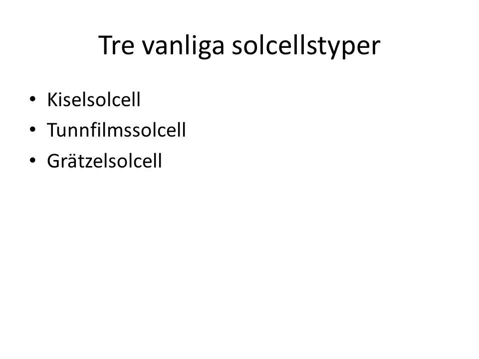 Tre vanliga solcellstyper