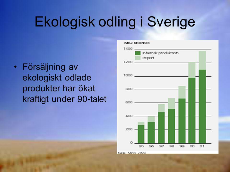 Ekologisk odling i Sverige