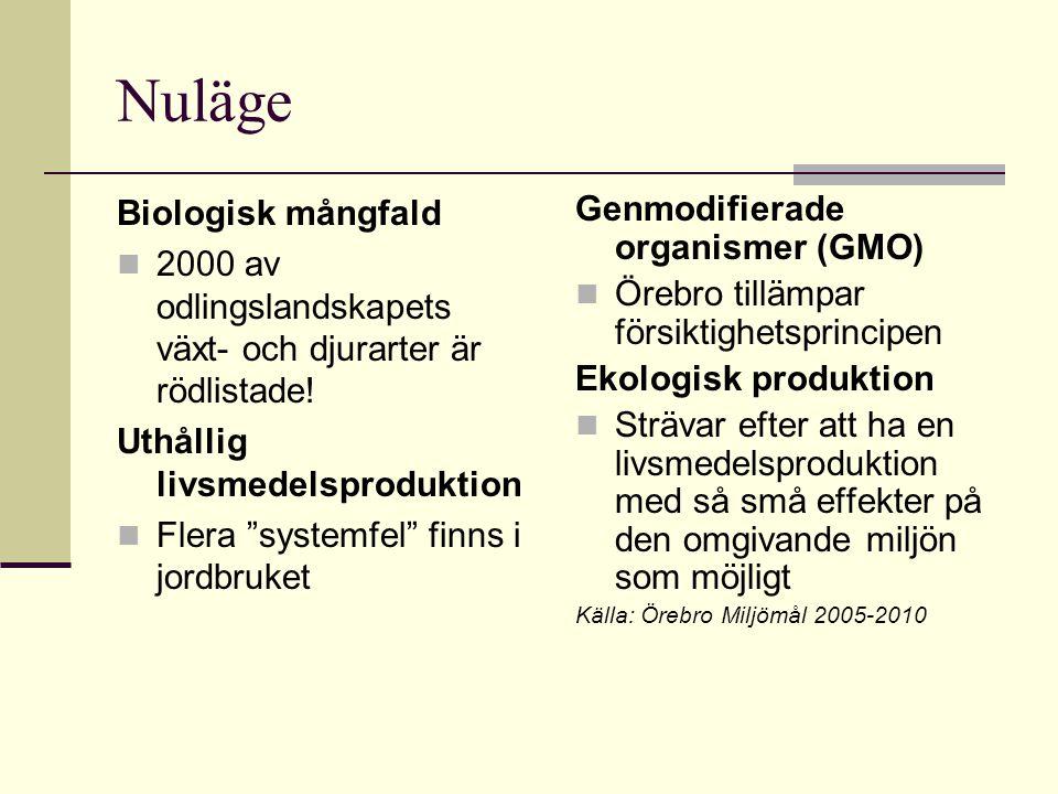 Nuläge Biologisk mångfald