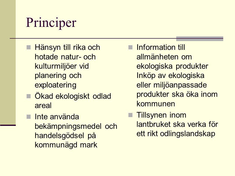 Principer Hänsyn till rika och hotade natur- och kulturmiljöer vid planering och exploatering. Ökad ekologiskt odlad areal.