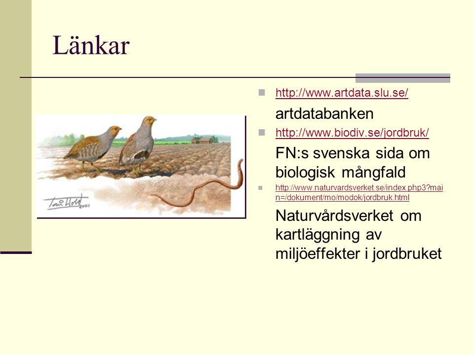 Länkar artdatabanken FN:s svenska sida om biologisk mångfald