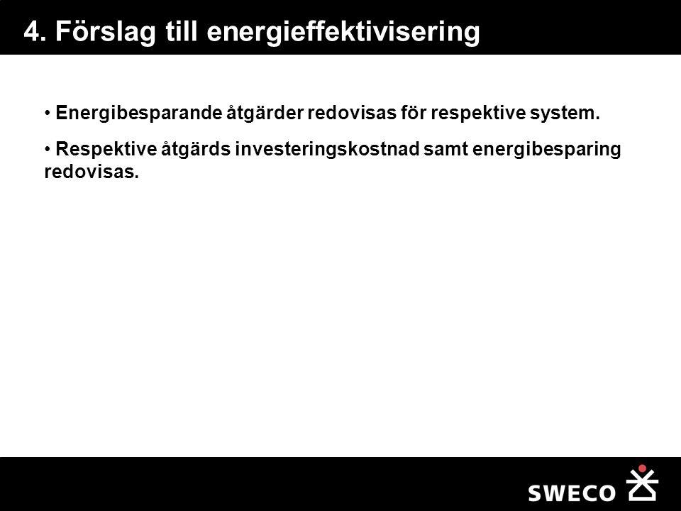 4. Förslag till energieffektivisering