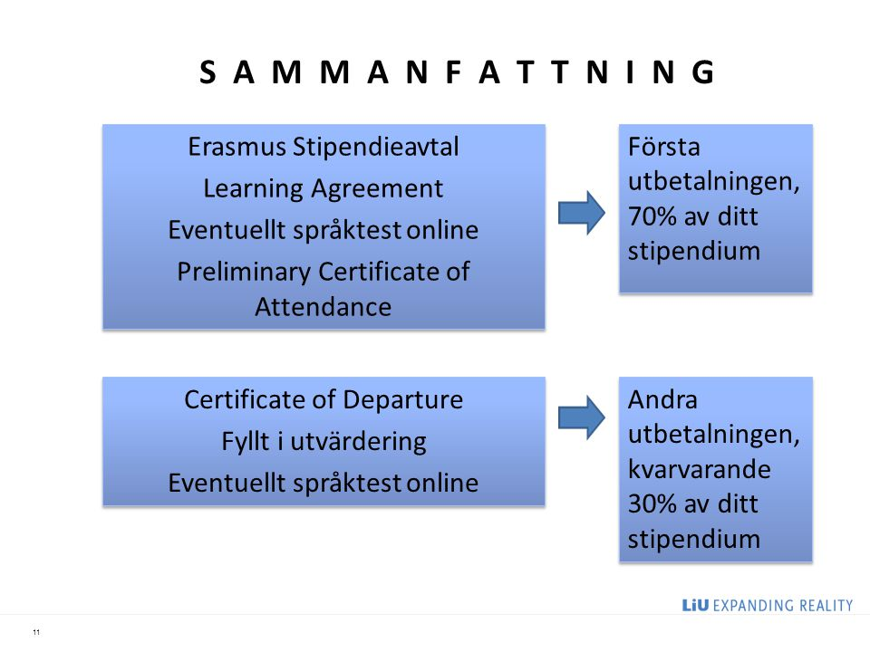 S A M M A N F A T T N I N G Erasmus Stipendieavtal Learning Agreement