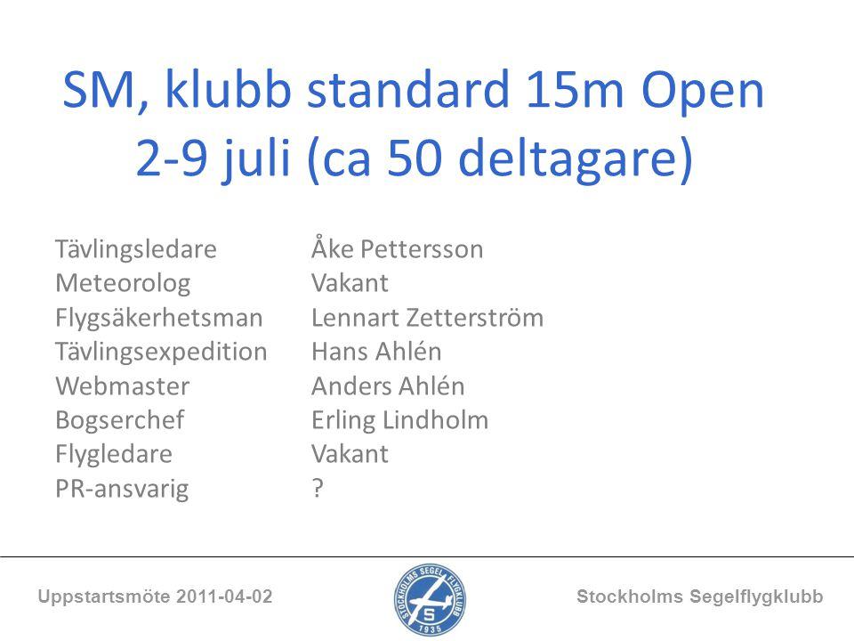 SM, klubb standard 15m Open 2-9 juli (ca 50 deltagare)