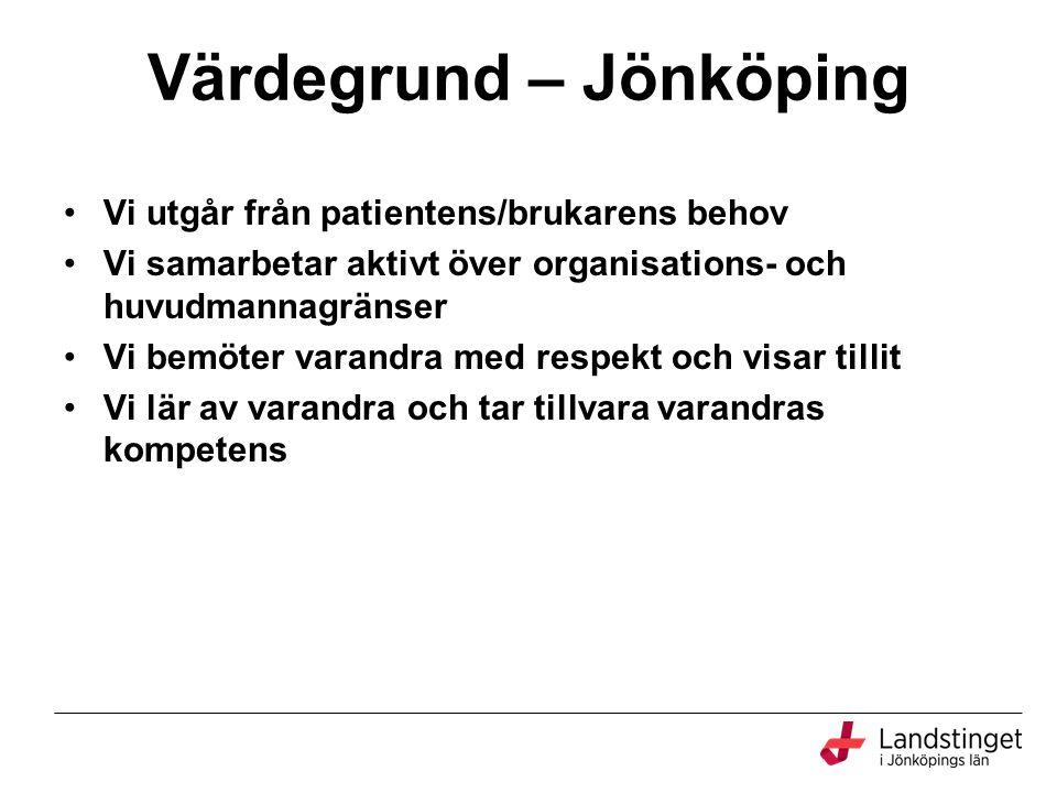Värdegrund – Jönköping