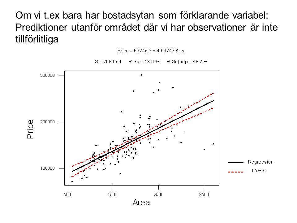 Om vi t.ex bara har bostadsytan som förklarande variabel: Prediktioner utanför området där vi har observationer är inte tillförlitliga